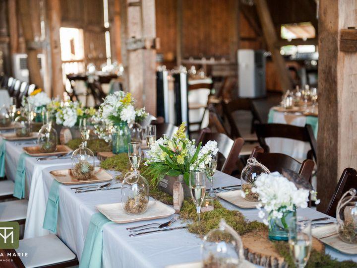 Tmx 1485285831828 61816tl 660 Gordonville wedding venue