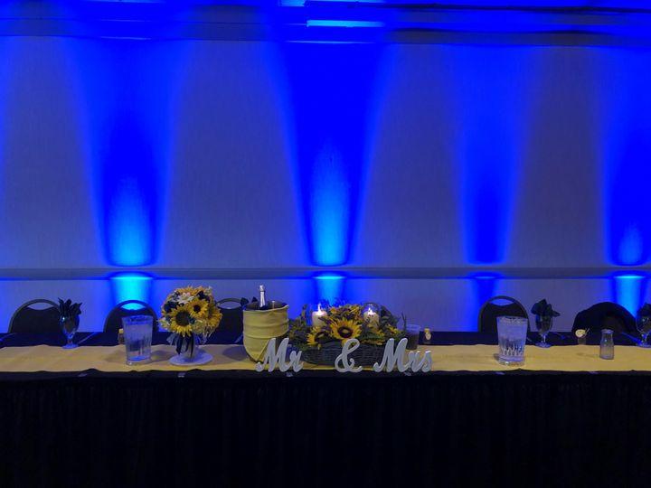 Tmx Raboin12 51 150595 1560020185 Saint Paul, MN wedding venue