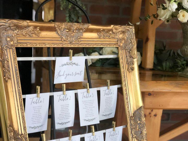 Tmx Img 6807 2 51 1892595 157426534632512 Goffstown, NH wedding planner