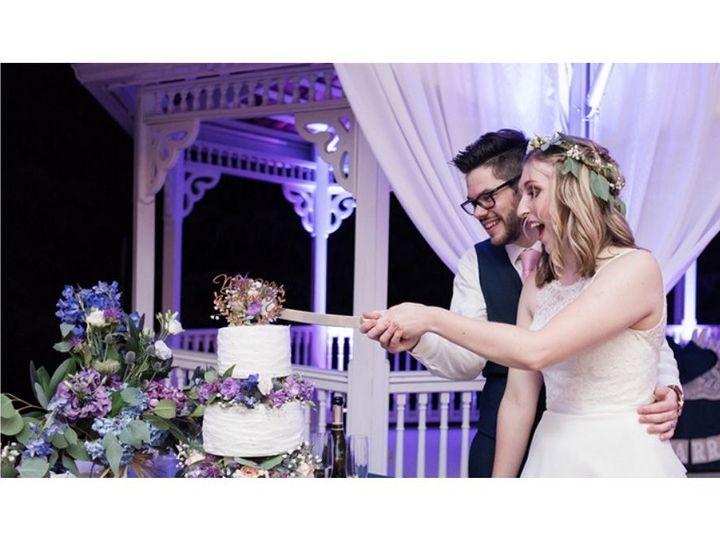 Tmx 1534534160 9fc543c84df75526 1534534159 B66d7c7b273ef7e6 1534534120045 12 B2D093FF DD8B 482 Greensboro wedding dj