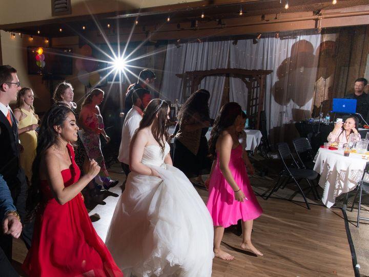 Tmx Jose And Rebeccas Wedding Previews 51 1908595 158983559934319 Kent, WA wedding dj