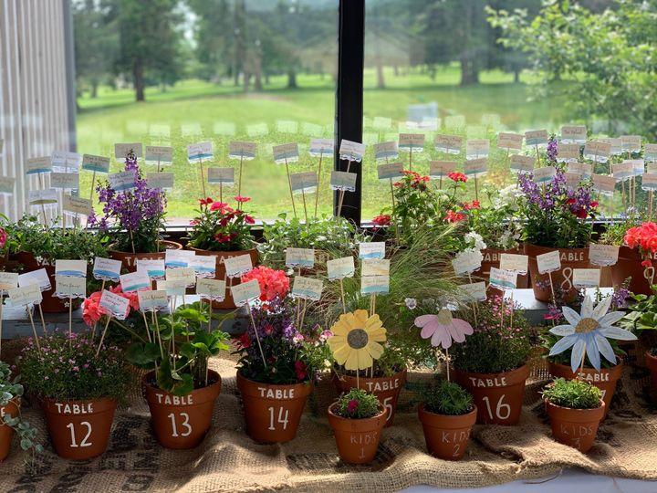 Flower pot seating chart