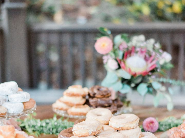 Tmx 1511567533922 Caitlynneandjoseph Wedding 829 Oceanside, CA wedding planner