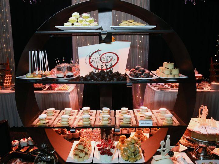 Tmx Dessert Display Chefs Dinner 51 727795 160737542150639 Atlantic City, NJ wedding venue