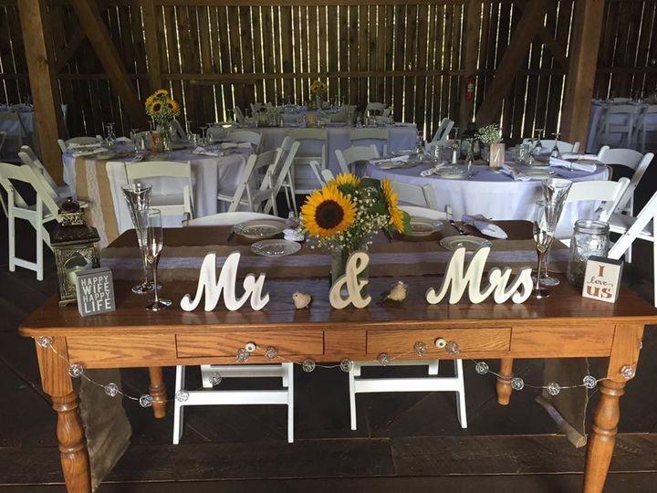 Tmx 1501609879066 Cara And Mark Sweetheart Berwick, PA wedding rental