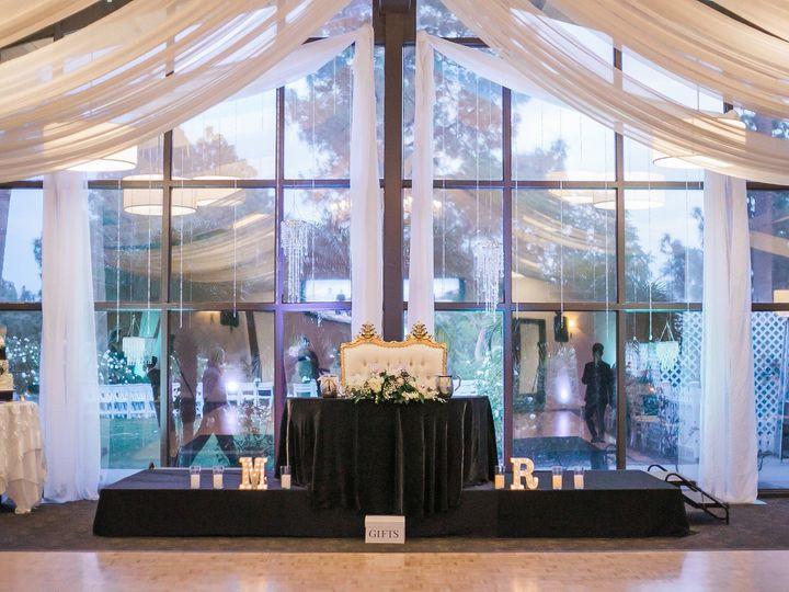 Tmx Myk Raffy Wedding Jenina Simplicio Photography1729 51 48895 1560972603 Granada Hills, CA wedding venue