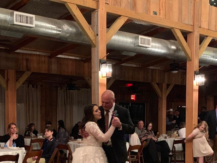 Tmx Unnamed 1 51 1039995 1564073581 Malakoff, TX wedding dj