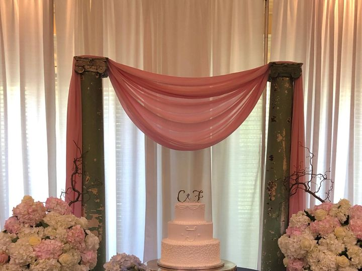 Tmx Cake Table 1 51 971006 1556569102 Marietta, GA wedding venue