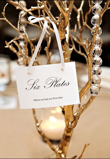 A close up of custom table names