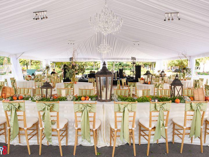 Tmx 1381176062630 Tablescape2 Oklahoma City, Oklahoma wedding planner