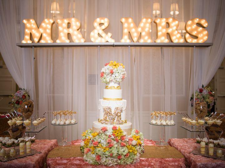 Tmx 1414377185514 Jmc 99 Oklahoma City, Oklahoma wedding planner