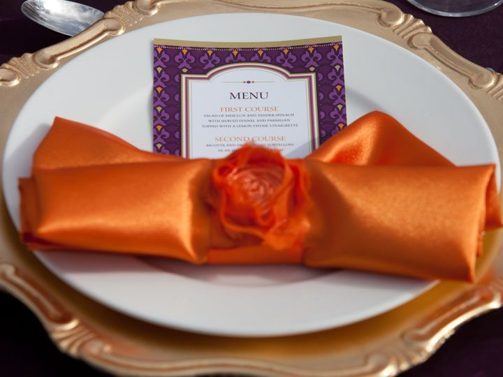 Tmx Your Wedding 51 649106 Martinsburg, WV wedding travel