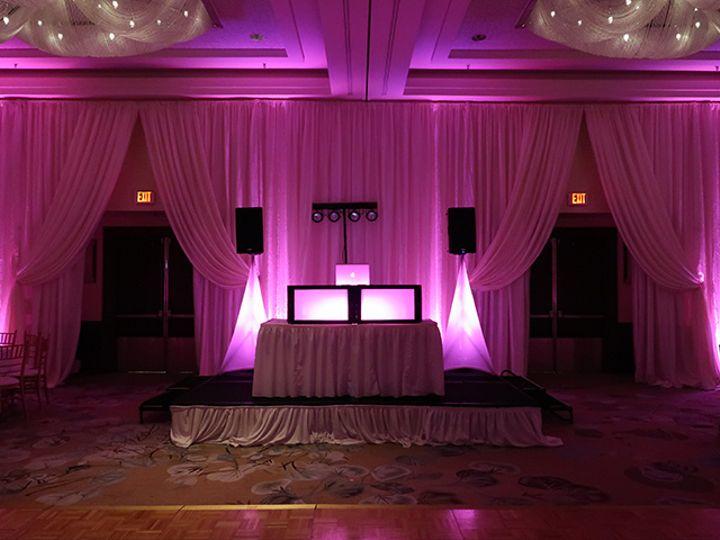 Tmx Standard Dj Setup 51 370206 V1 San Francisco wedding dj