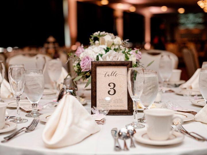 Tmx  Dsc0424 51 552206 1563832079 Wilkes Barre, PA wedding venue