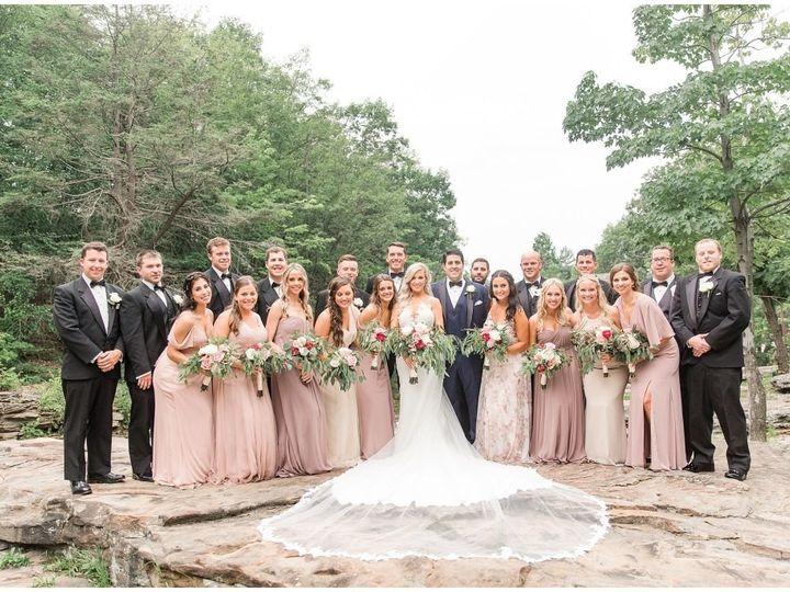 Tmx 4 51 552206 1569514536 Wilkes Barre, PA wedding venue