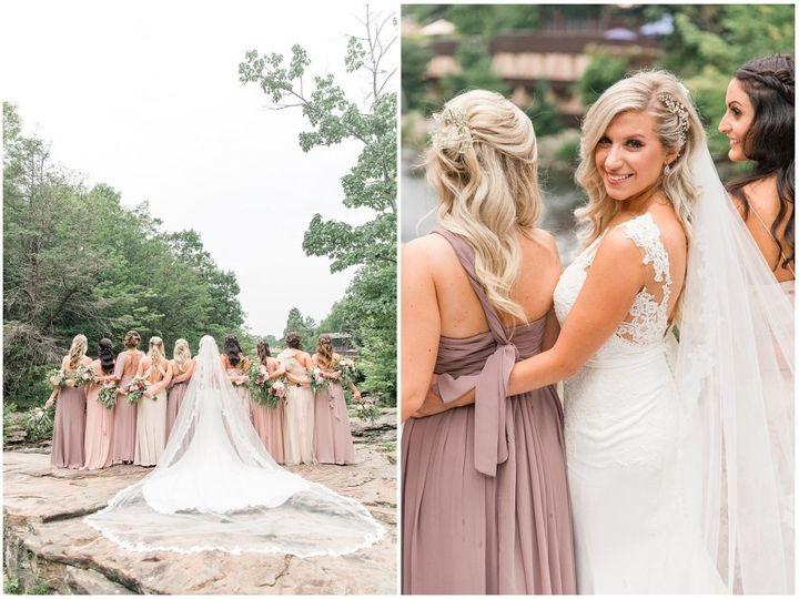 Tmx 7 51 552206 1569514541 Wilkes Barre, PA wedding venue