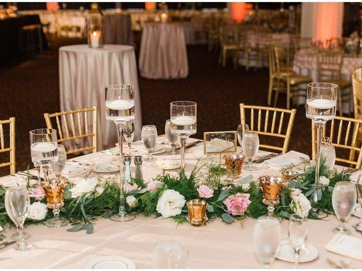 Tmx 8 51 552206 1569514542 Wilkes Barre, PA wedding venue