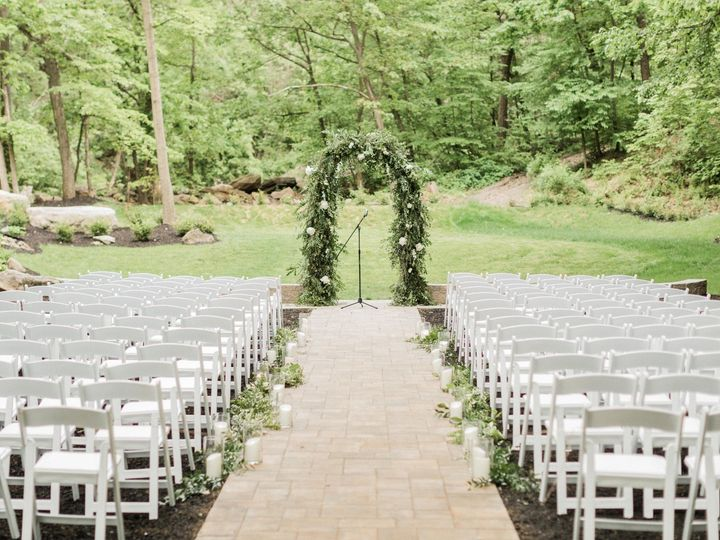Tmx Holtzphotography Michelleanthony Ceremony 0002 51 552206 1566334281 Wilkes Barre, PA wedding venue