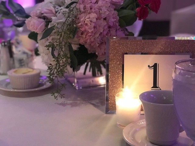 Tmx Img 1670 51 64206 157938175060772 Buffalo, NY wedding venue