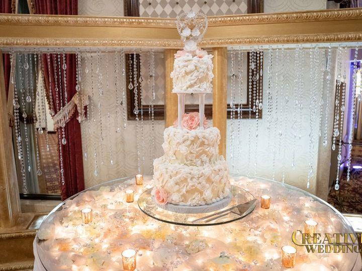 Tmx Priscilla And Chris 1661 51 64206 157937091820047 Buffalo, NY wedding venue