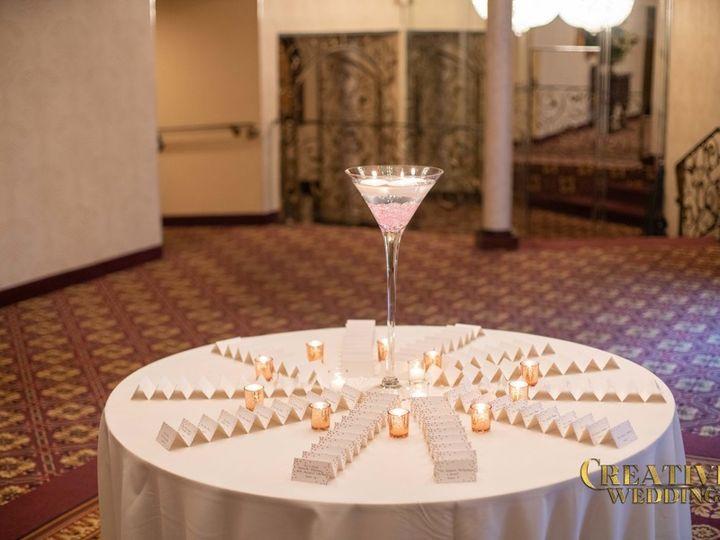 Tmx Priscilla And Chris 1668 51 64206 157937091827703 Buffalo, NY wedding venue