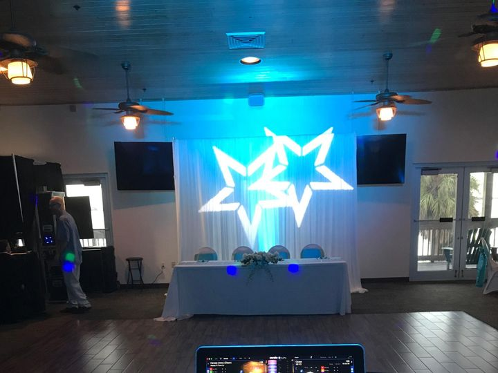 Tmx Img 1027 51 385206 158630255514853 Port Saint Lucie wedding dj