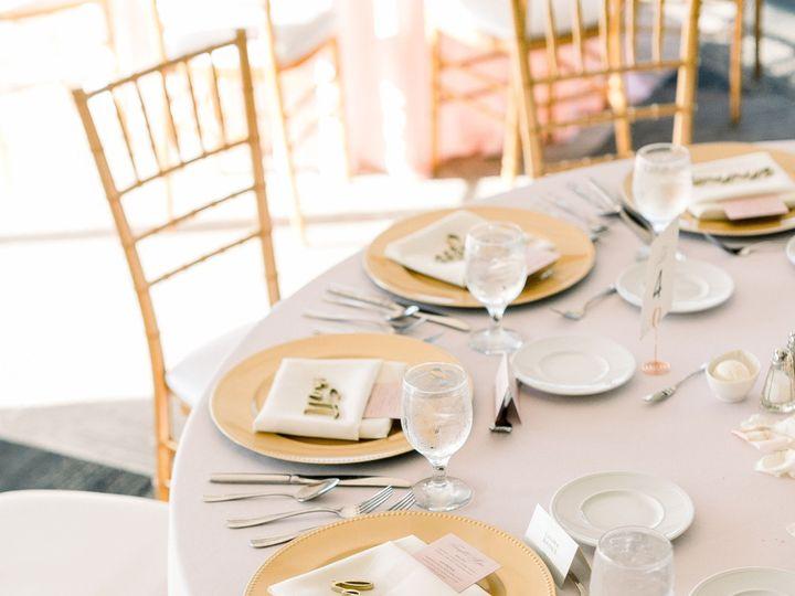 Tmx 1w4a7090 51 53306 1570740100 Cedar Rapids, IA wedding venue