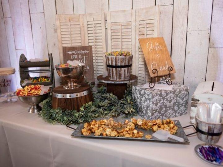 Tmx Rustic Diy Barn Wedding On A 10k Budget 0008 728x486 51 999406 157566411359201 Anderson, IN wedding venue