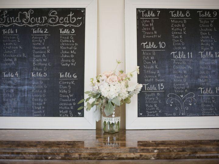 Tmx 1383932047751 1 21 Culpeper, District Of Columbia wedding planner