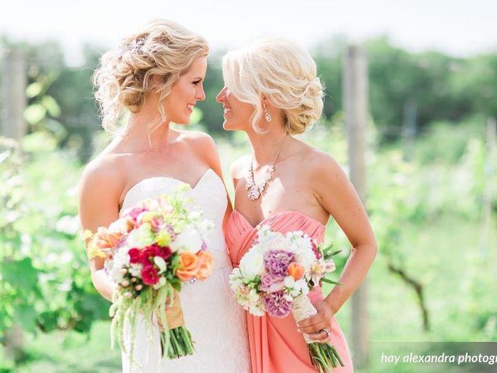 Tmx 1445626256785 Joneslanghornehayalexandraphotography1p3a1165low Culpeper, District Of Columbia wedding planner