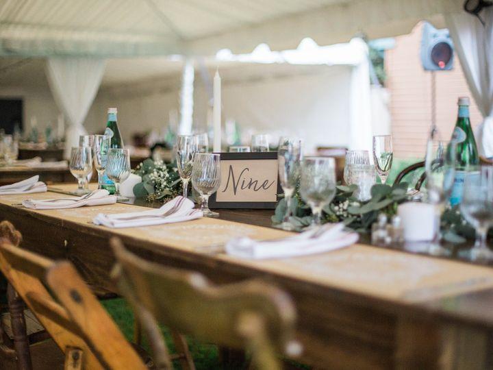 Tmx 1483810204215 Jessica Cooper Photography 491 Berwick wedding rental