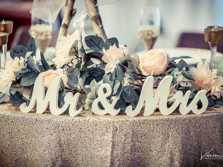 Tmx Img 1642 51 147606 158352181995552 Durham, NC wedding planner