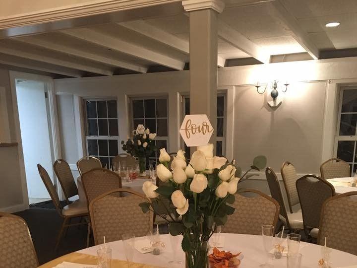 Tmx North Shore 1 51 948606 1560347597 Rocky Point, NY wedding venue