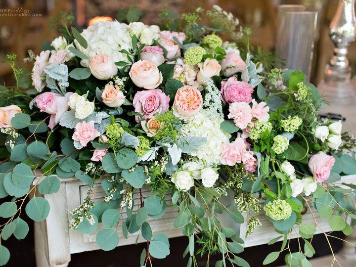 Tmx 1481542141997 Mwp6676 1 New Albany, Kentucky wedding florist