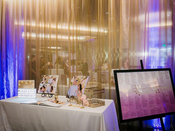 Tmx 1517861253 D3e836ddac73aff8 1517861251 76a5f1b6005f8b3b 1517861252430 5 SR Saint Andrews C Monrovia, CA wedding venue