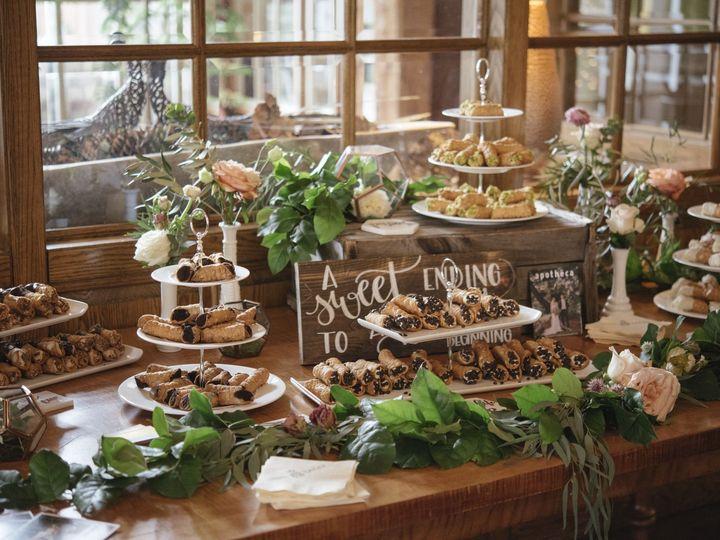 Tmx 1531331931 Bc0ae0708008d82e 1531331929 2dc76d53d1660c45 1531331927752 8 BVI Tasting HiRes  Bedford wedding venue