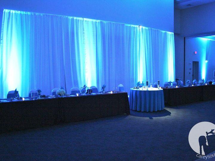 Tmx 1359958377140 IMG9597 Greensboro wedding eventproduction