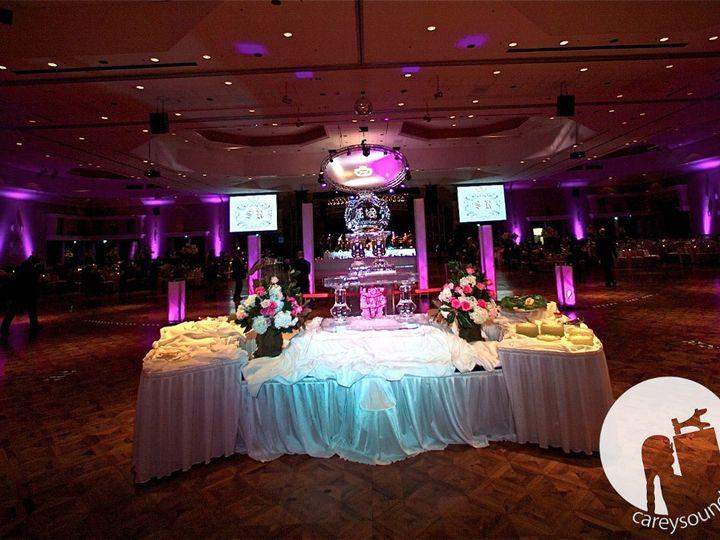 Tmx 1359959202409 MG9314 Greensboro wedding eventproduction
