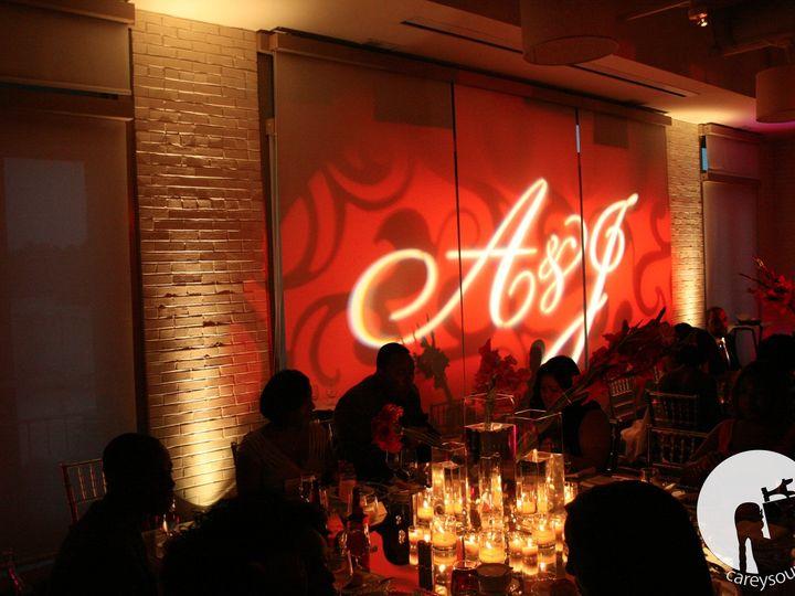 Tmx 1490982657848 20 Greensboro wedding eventproduction