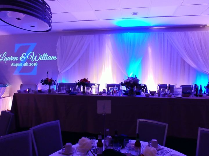 Tmx Doubletree Hilton 080418 1 51 32416 Green Bay, WI wedding dj