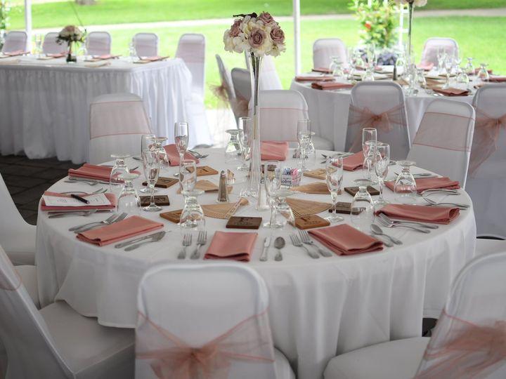 Tmx Wedding 9 51 409516 1565017351 Anderson, IN wedding venue