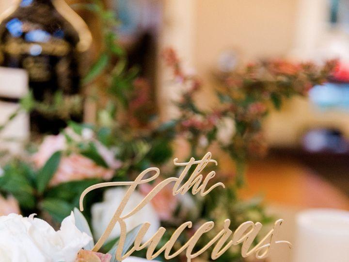 Tmx 0729 Julieneil Jenphilipsphoto 51 961816 157406515951693 Napa, CA wedding planner