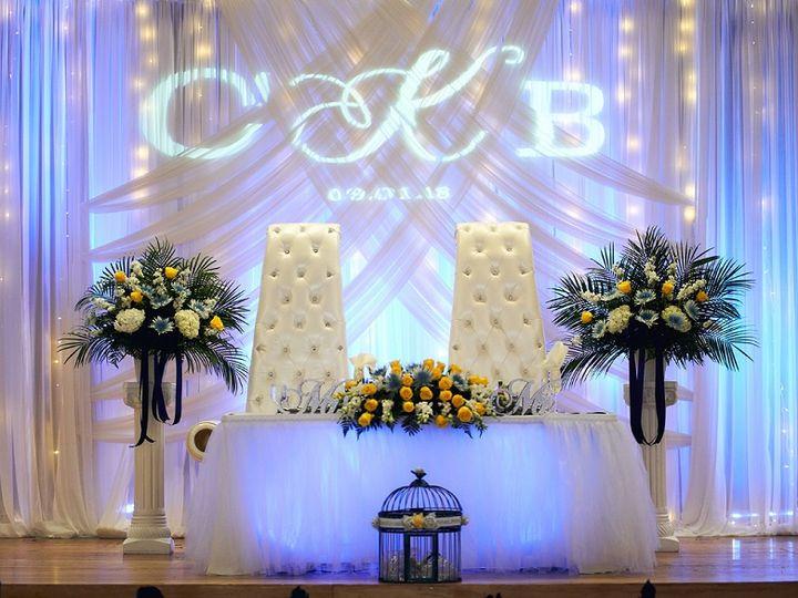 Tmx B And C 4 51 961816 Napa, CA wedding planner