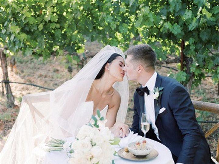 Tmx L And B 51 961816 1565505528 Napa, CA wedding planner