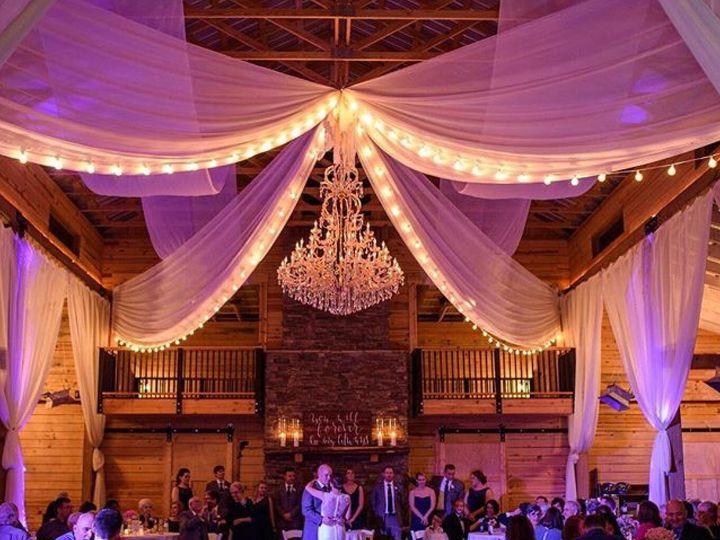 Tmx 1476983342784 Image Ball Ground, Georgia wedding venue
