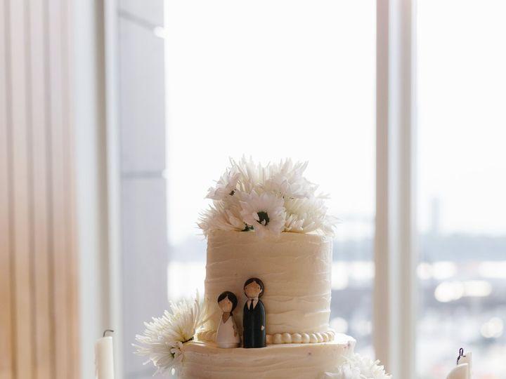 Tmx Copy Of Lyndseyaaron 471 51 991026 159838550067549 Brooklyn, NY wedding planner