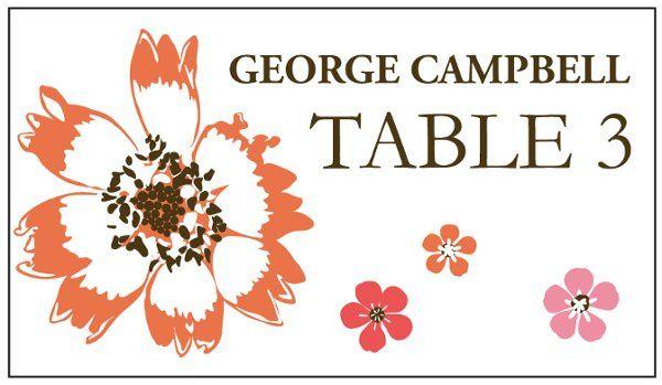 Tmx 1331924928852 Fallfloralescortcard Greenville wedding invitation