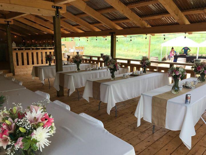 Reception in pavilion