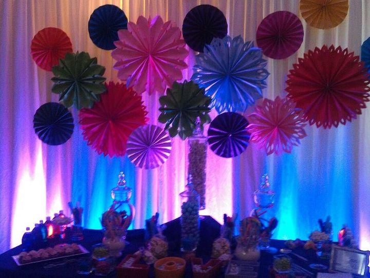 Tmx 1448034333265 Rainbow Cranston wedding favor