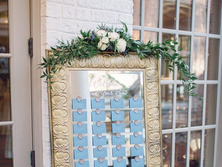 Tmx Highgrove Estate Nc Luxury Wedding Planner Slauer Events 5 51 958326 161167411717332 Raleigh, NC wedding planner